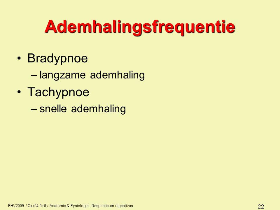 Ademhalingsfrequentie