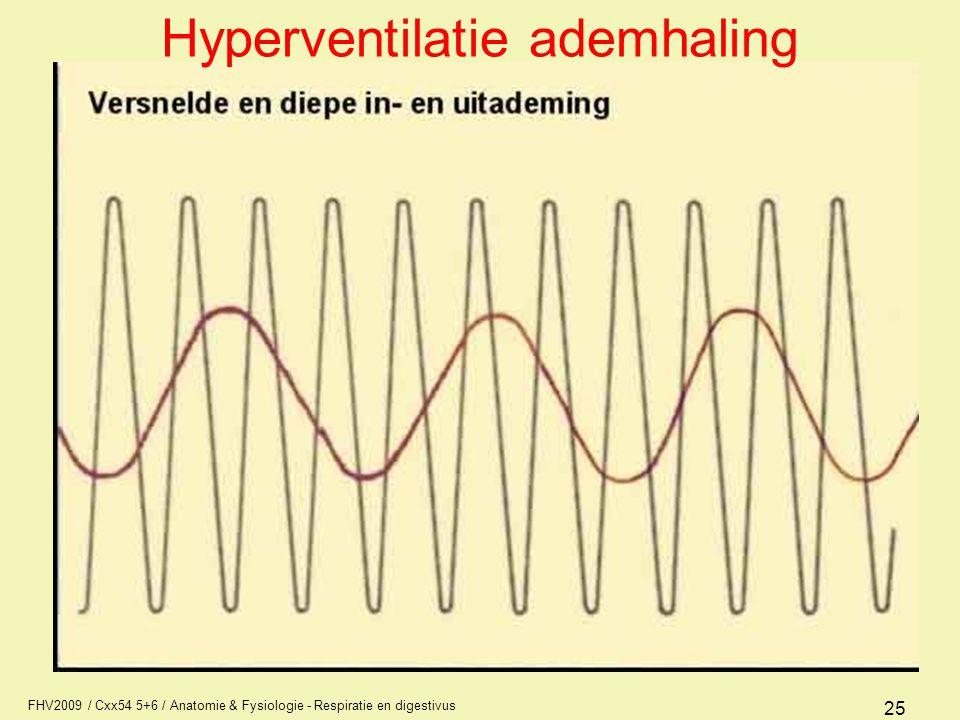 Hyperventilatie ademhaling