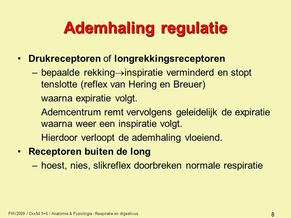 Ademhaling regulatie Drukreceptoren of longrekkingsreceptoren