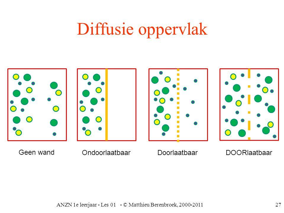 ANZN 1e leerjaar - Les 01 - © Matthieu Berenbroek, 2000-2011