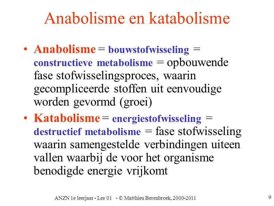 Anabolisme en katabolisme