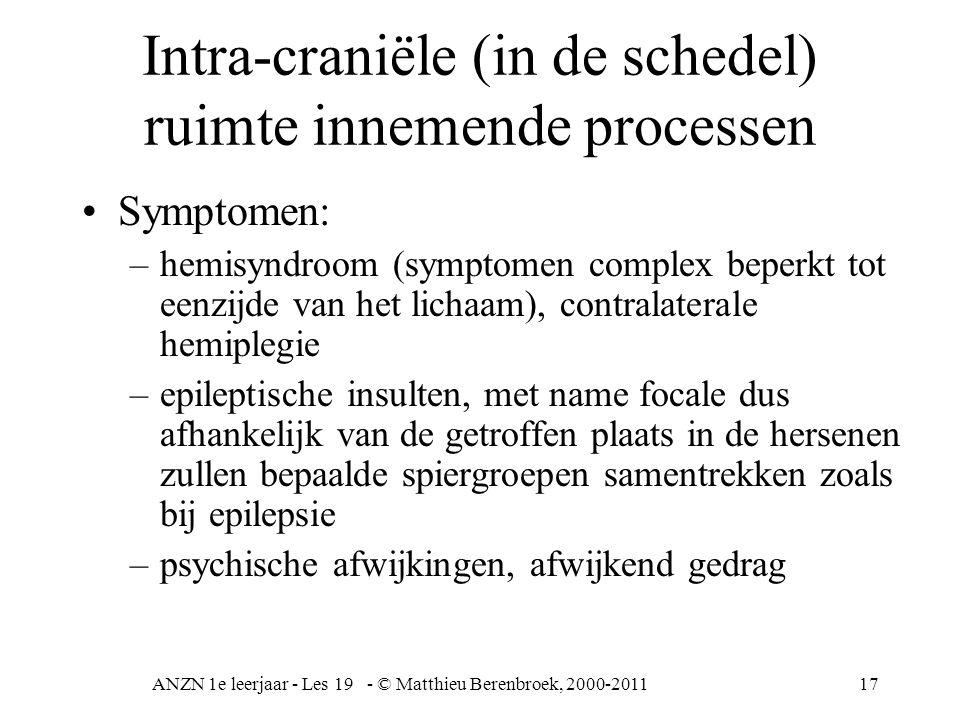 Intra-craniële (in de schedel) ruimte innemende processen