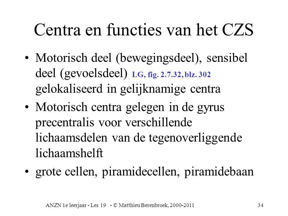 Centra en functies van het CZS