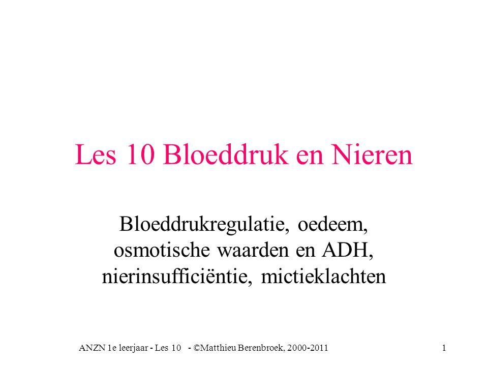 Les 10 Bloeddruk en Nieren