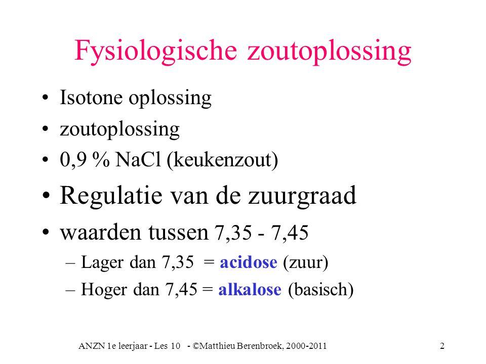 Fysiologische zoutoplossing