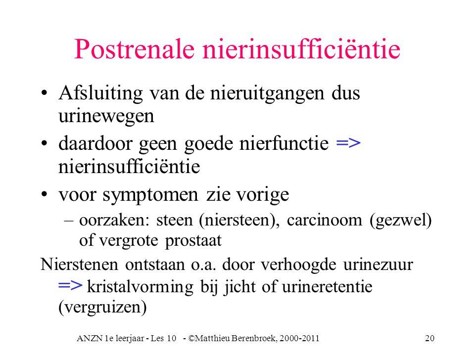 Postrenale nierinsufficiëntie