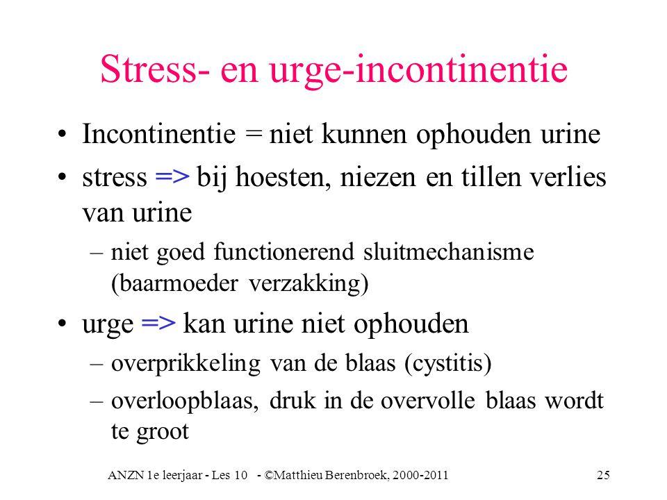 Stress- en urge-incontinentie