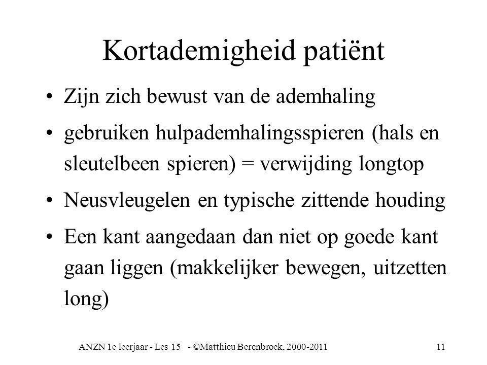 Kortademigheid patiënt