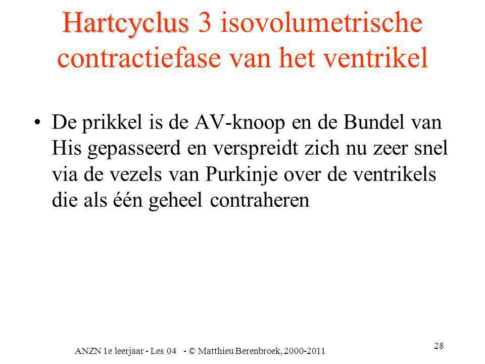 Hartcyclus 3 isovolumetrische contractiefase van het ventrikel