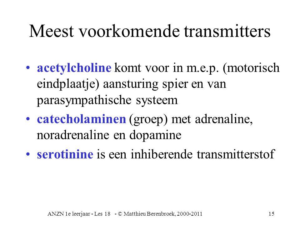 Meest voorkomende transmitters