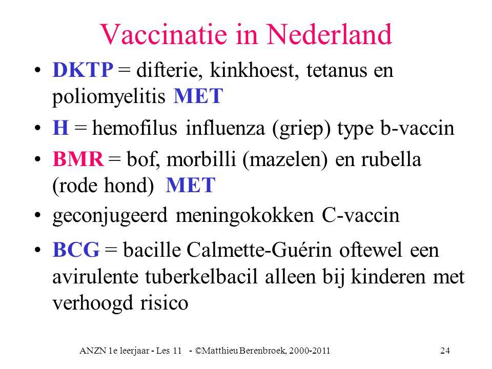 Vaccinatie in Nederland