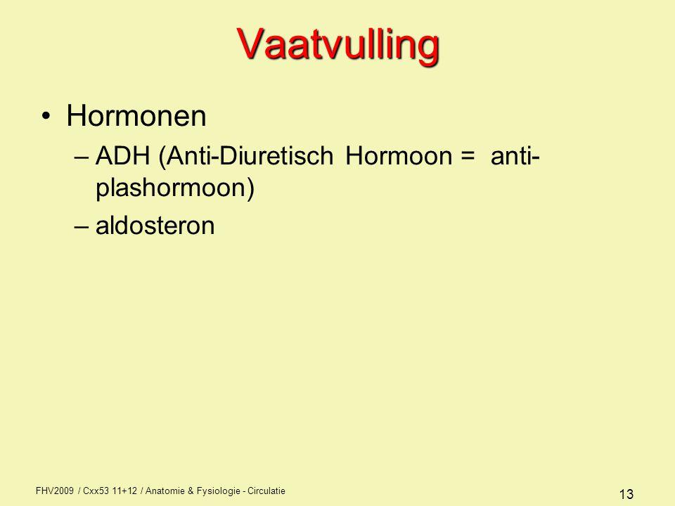 Vaatvulling Hormonen ADH (Anti-Diuretisch Hormoon = anti-plashormoon)