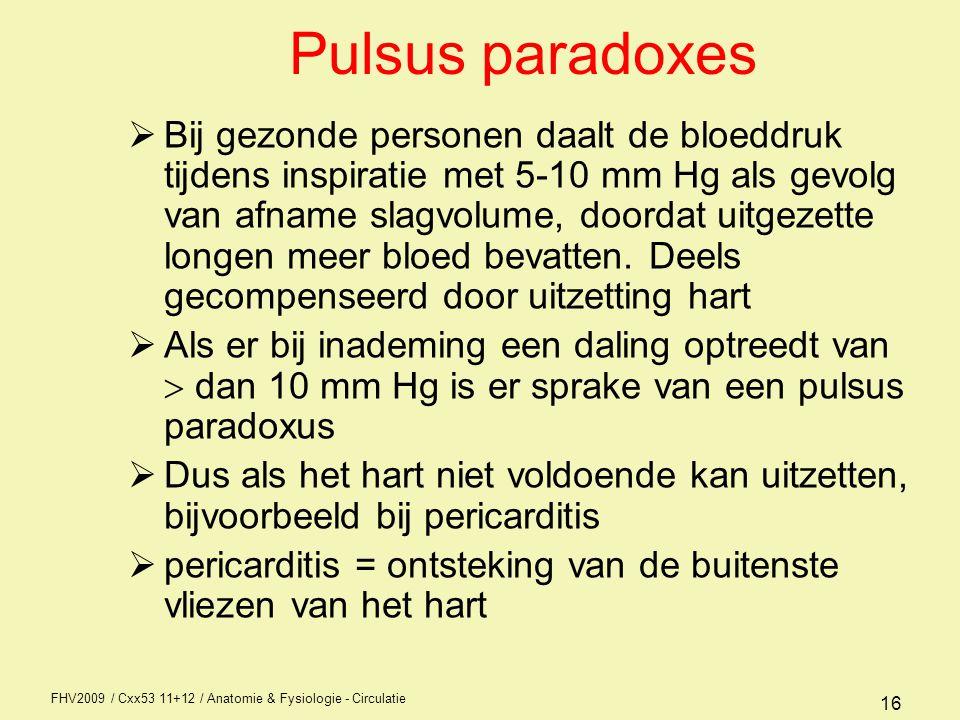 Pulsus paradoxes