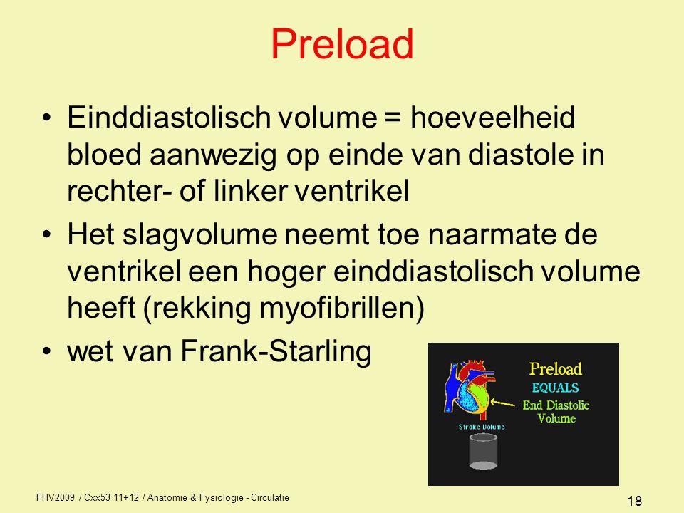 Preload Einddiastolisch volume = hoeveelheid bloed aanwezig op einde van diastole in rechter- of linker ventrikel.