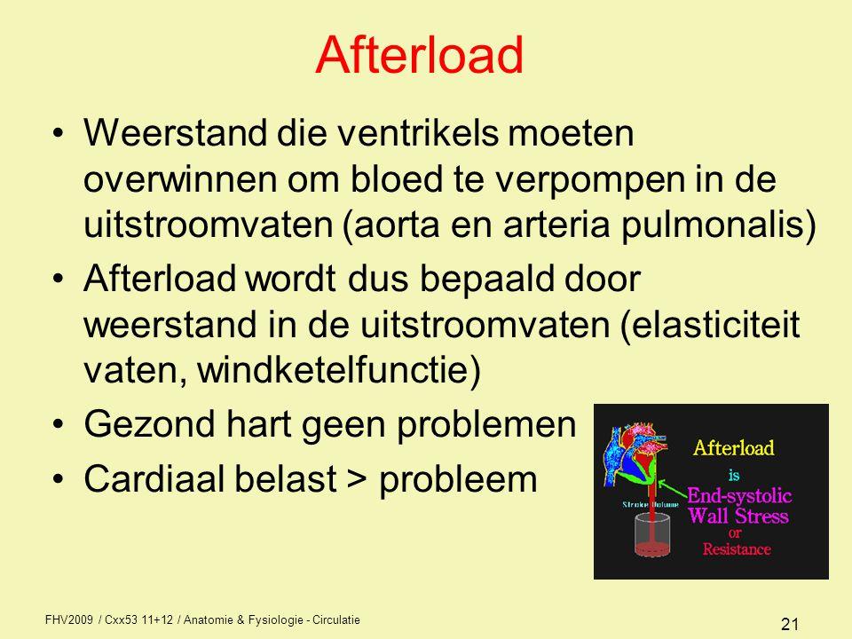 Afterload Weerstand die ventrikels moeten overwinnen om bloed te verpompen in de uitstroomvaten (aorta en arteria pulmonalis)
