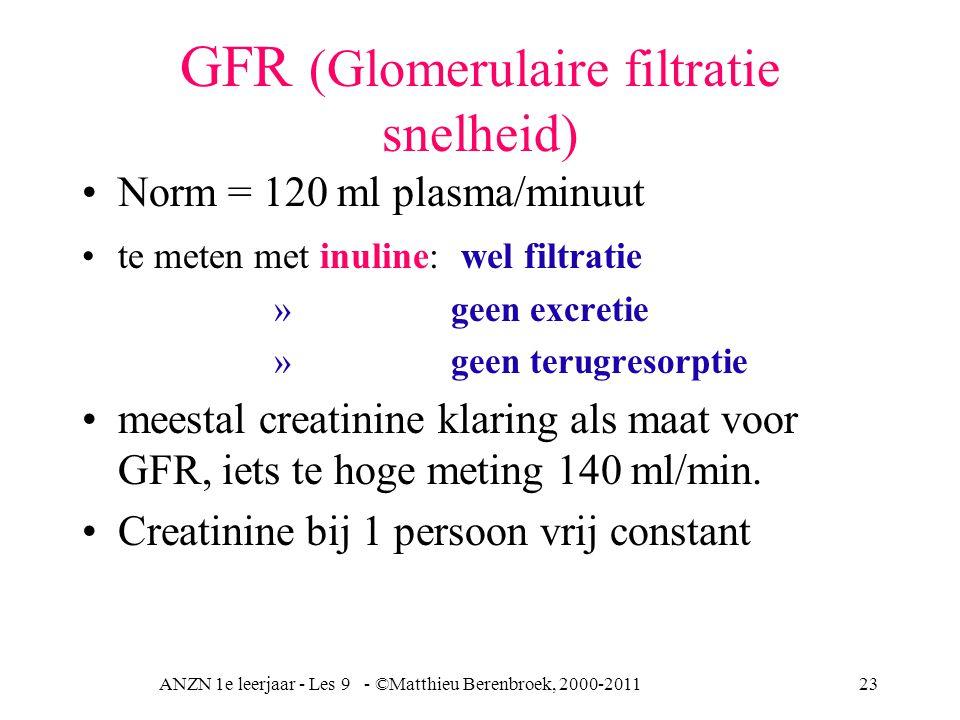 GFR (Glomerulaire filtratie snelheid)