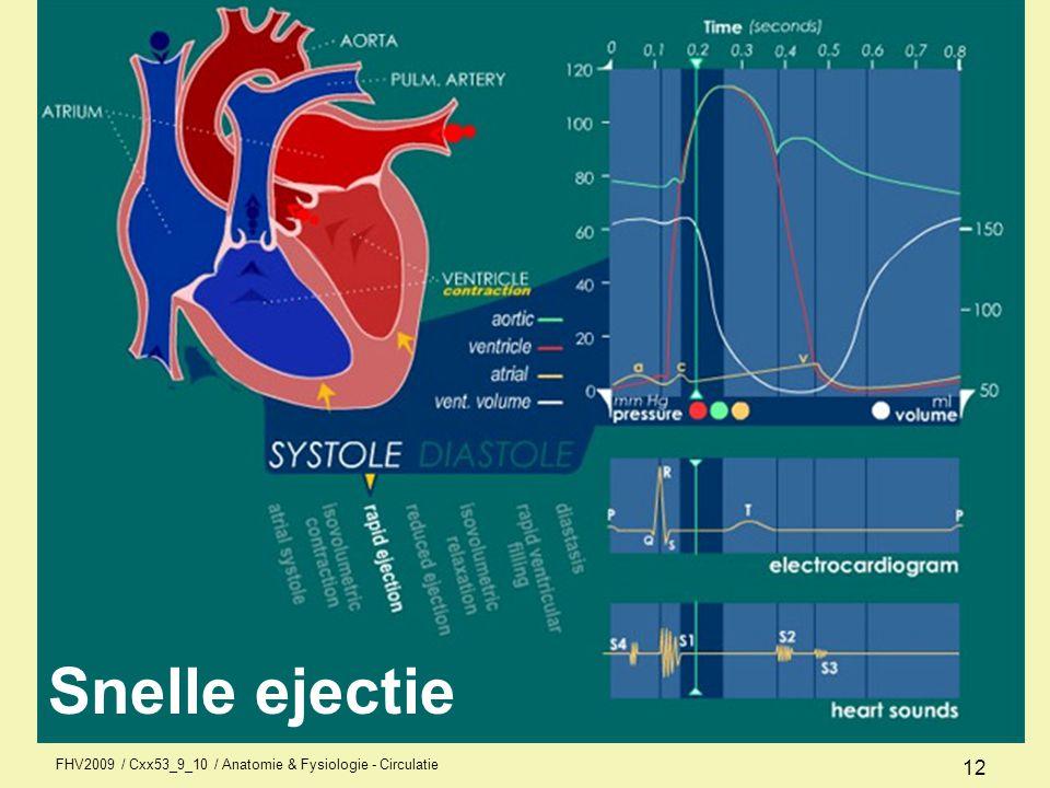Snelle ejectie FHV2009 / Cxx53_9_10 / Anatomie & Fysiologie - Circulatie 12