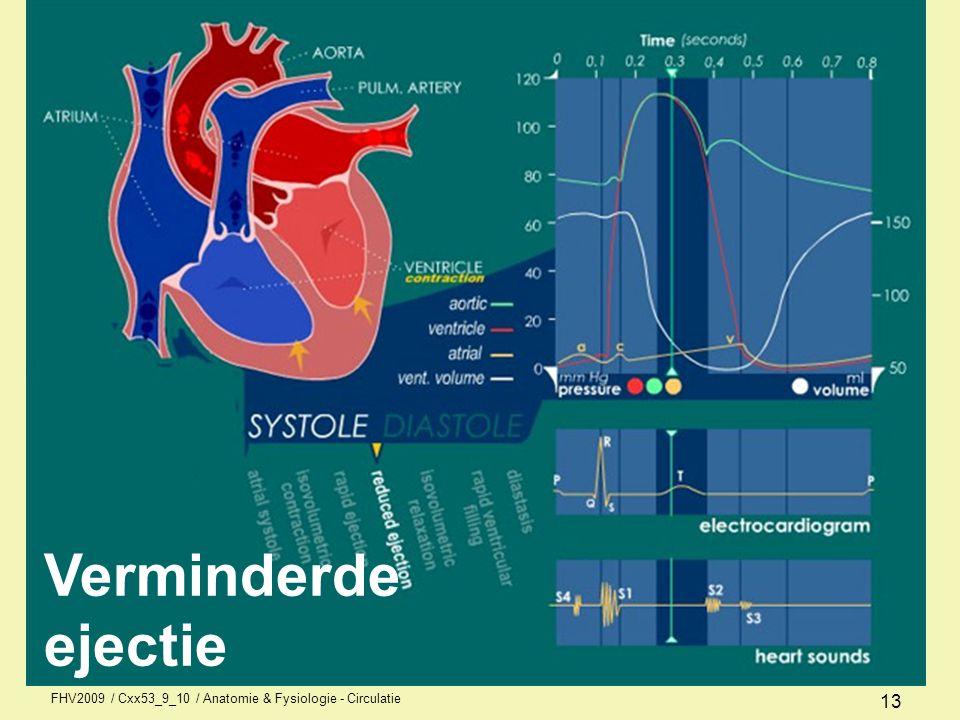 Verminderde ejectie FHV2009 / Cxx53_9_10 / Anatomie & Fysiologie - Circulatie 13