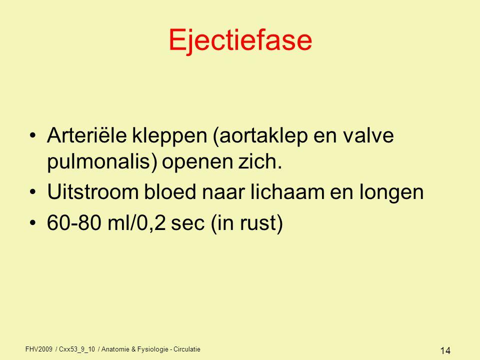 Ejectiefase Arteriële kleppen (aortaklep en valve pulmonalis) openen zich. Uitstroom bloed naar lichaam en longen.