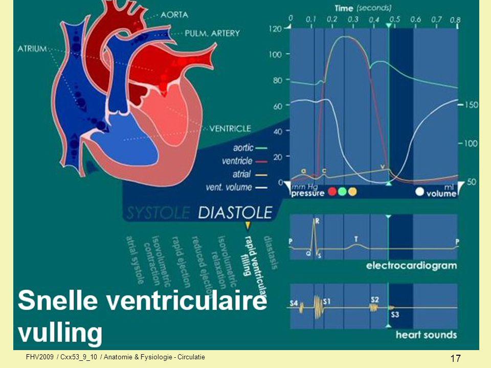 FHV2009 / Cxx53_9_10 / Anatomie & Fysiologie - Circulatie
