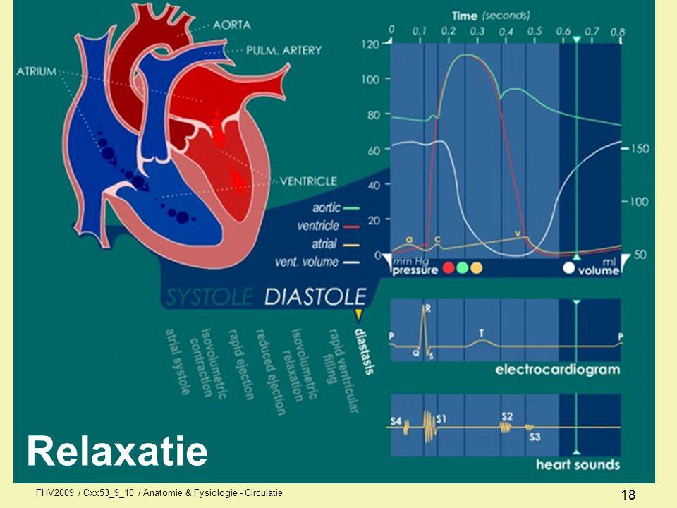 Relaxatie FHV2009 / Cxx53_9_10 / Anatomie & Fysiologie - Circulatie 18