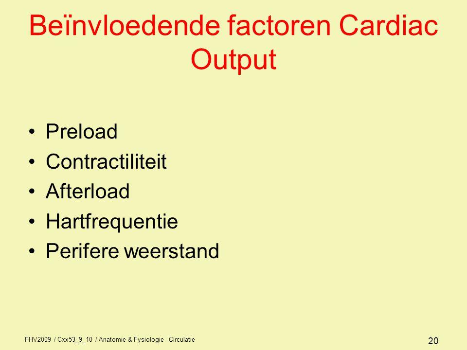 Beïnvloedende factoren Cardiac Output