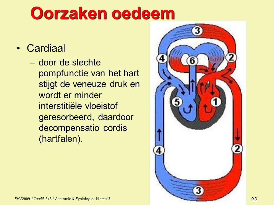 Oorzaken oedeem Cardiaal