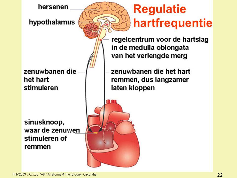 Regulatie hartfrequentie