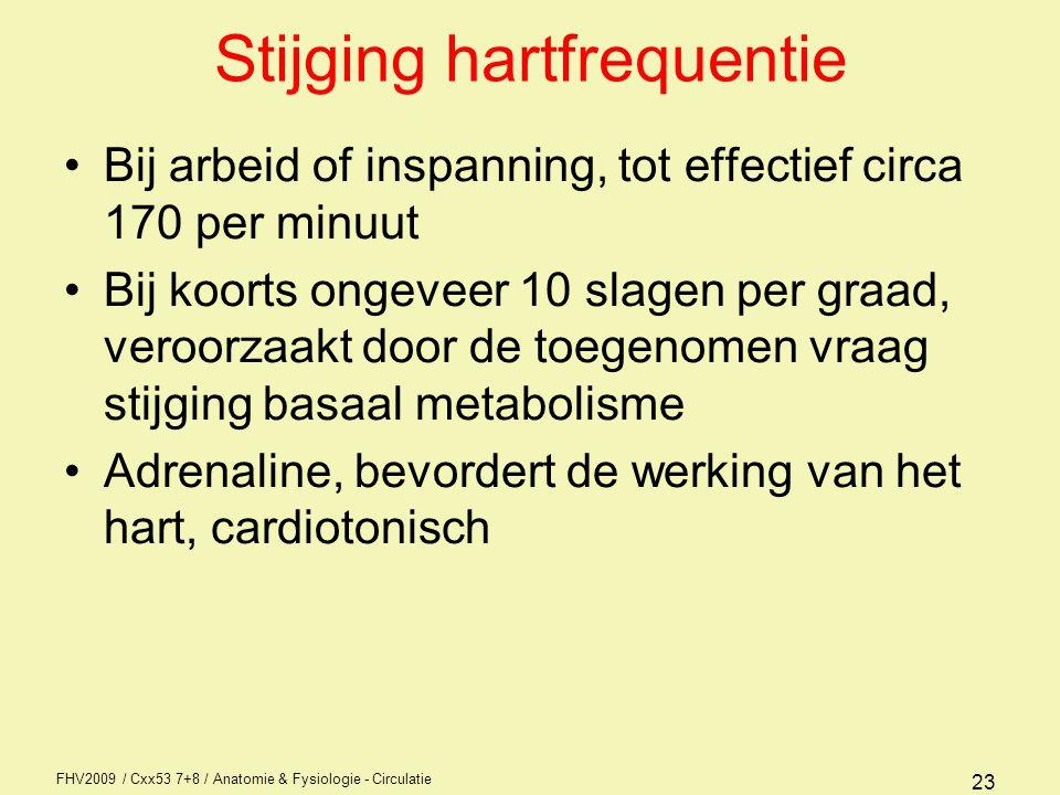 Stijging hartfrequentie