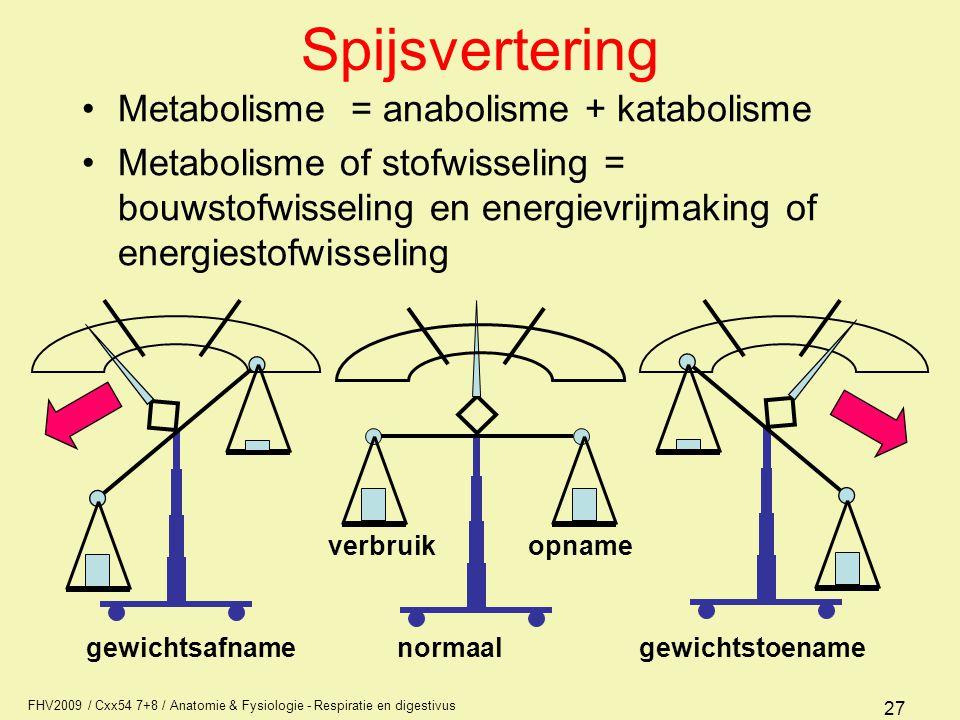 Spijsvertering Metabolisme = anabolisme + katabolisme