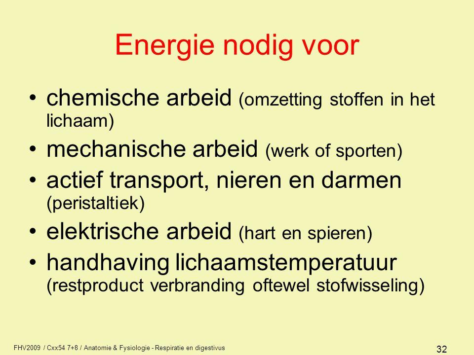 Energie nodig voor chemische arbeid (omzetting stoffen in het lichaam)