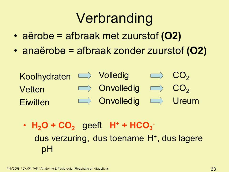Verbranding aërobe = afbraak met zuurstof (O2)