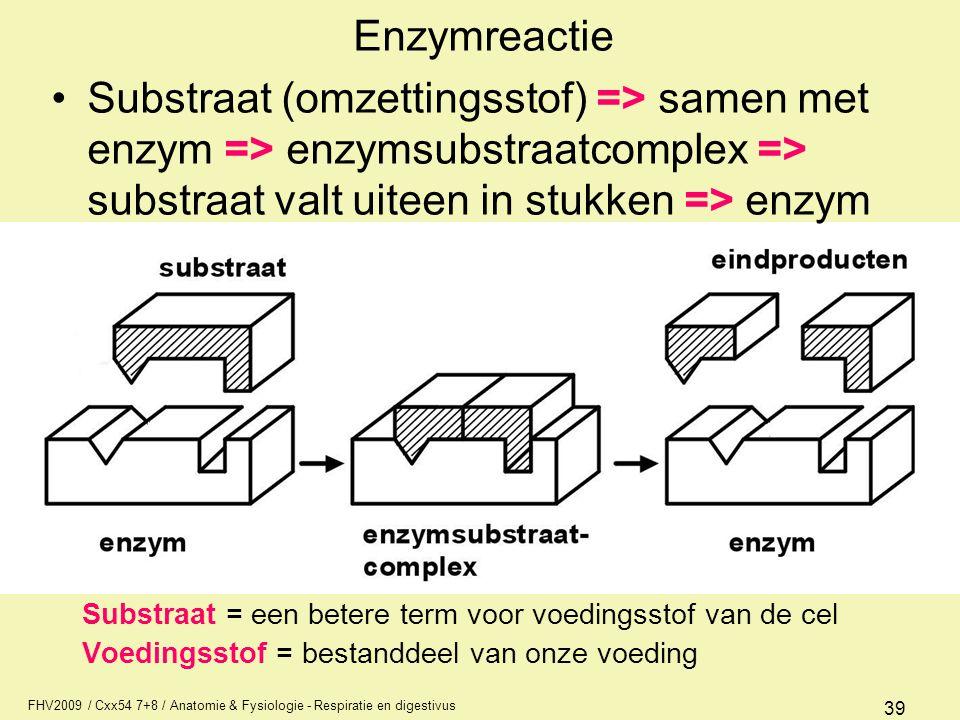 Enzymreactie Substraat (omzettingsstof) => samen met enzym => enzymsubstraatcomplex => substraat valt uiteen in stukken => enzym.