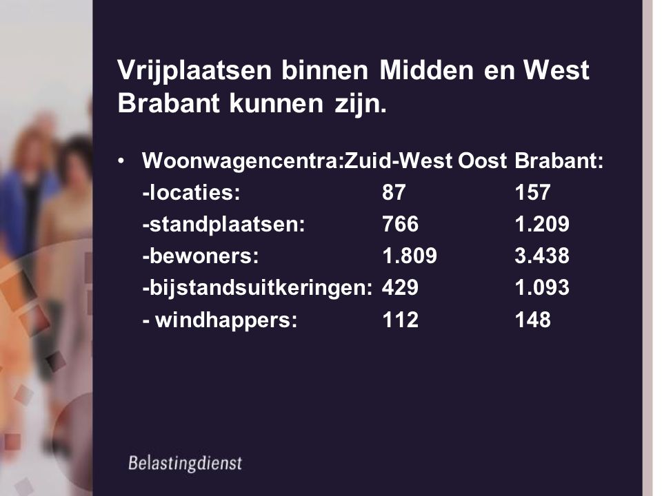 Vrijplaatsen binnen Midden en West Brabant kunnen zijn.