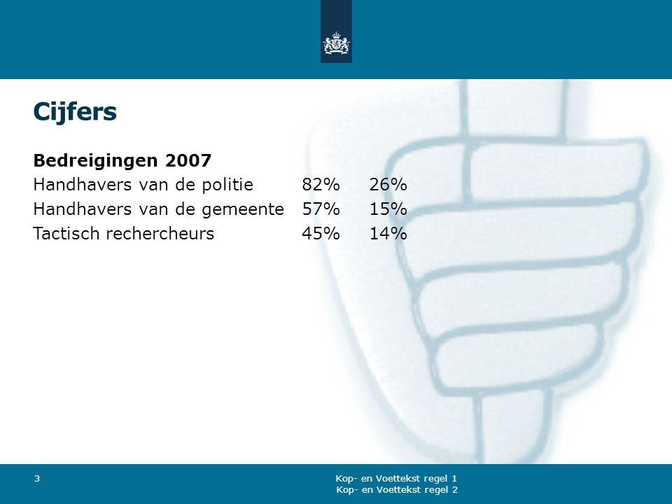 Cijfers Bedreigingen 2007 Handhavers van de politie 82% 26% Handhavers van de gemeente 57% 15% Tactisch rechercheurs 45% 14%