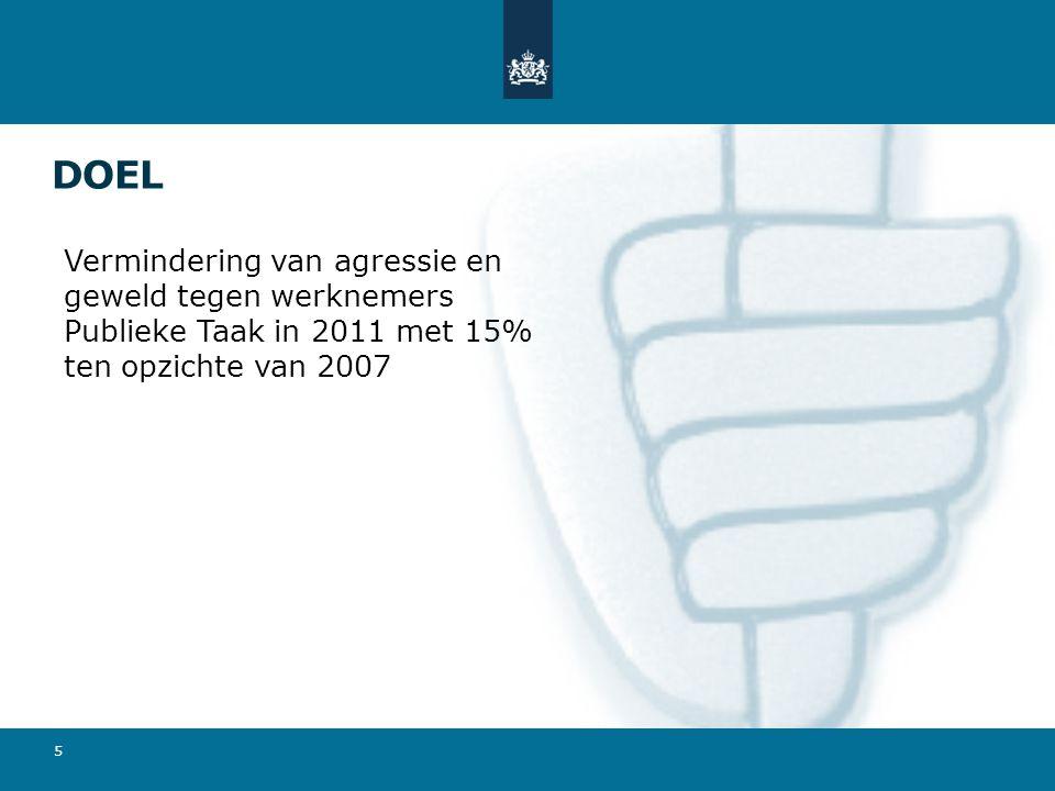 DOEL Vermindering van agressie en geweld tegen werknemers Publieke Taak in 2011 met 15% ten opzichte van 2007.