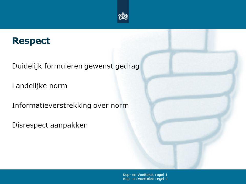 Respect Duidelijk formuleren gewenst gedrag Landelijke norm Informatieverstrekking over norm Disrespect aanpakken