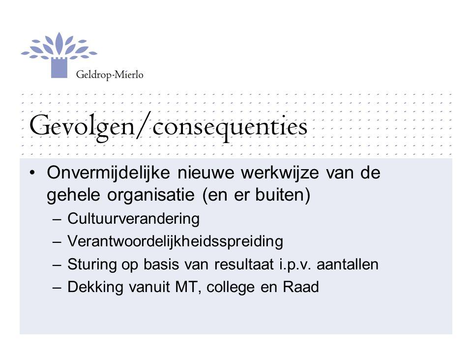 Gevolgen/consequenties
