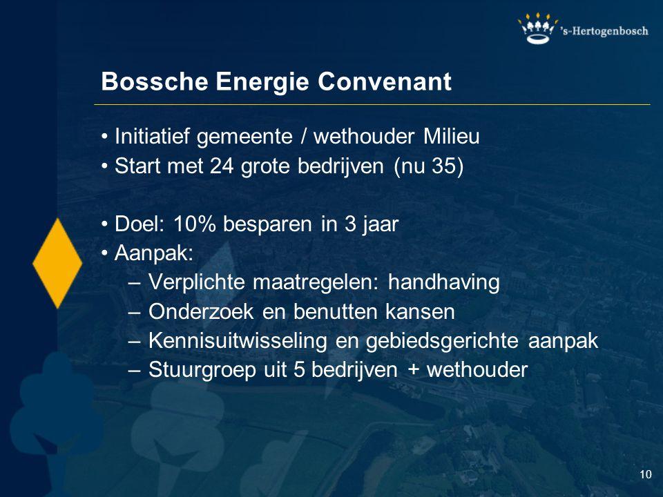 Bossche Energie Convenant