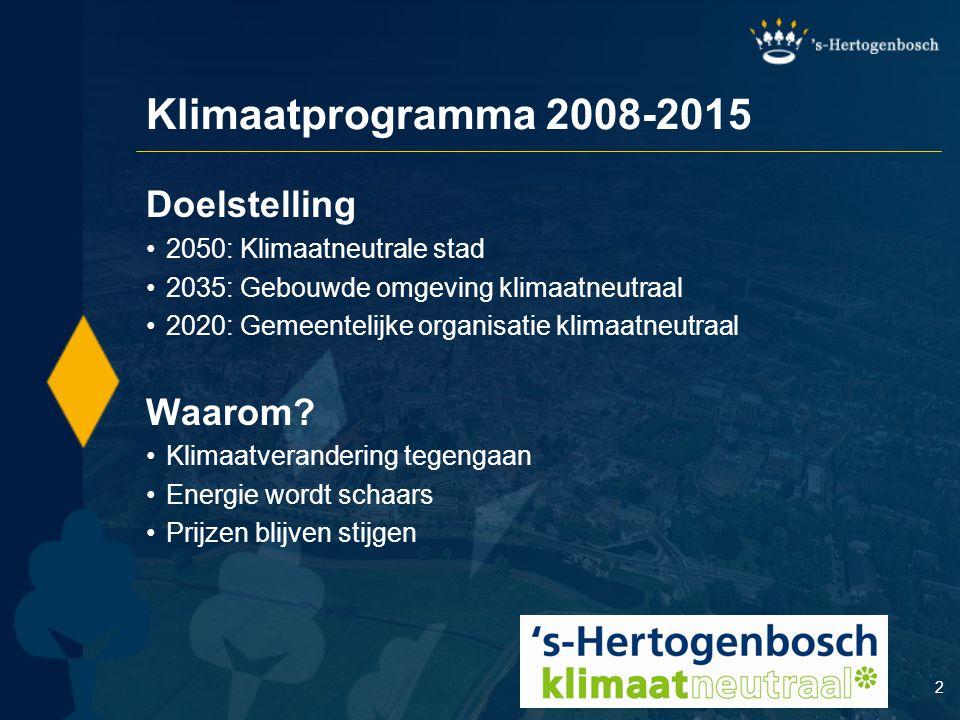 Klimaatprogramma 2008-2015 Doelstelling Waarom