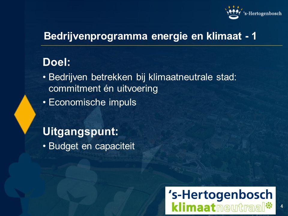 Bedrijvenprogramma energie en klimaat - 1