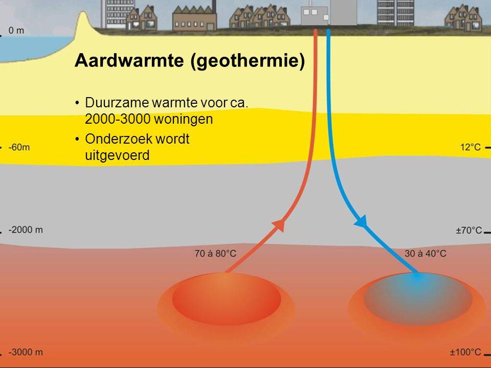 Aardwarmte (geothermie)