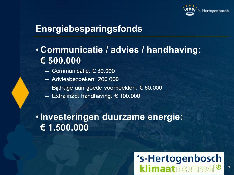 Energiebesparingsfonds