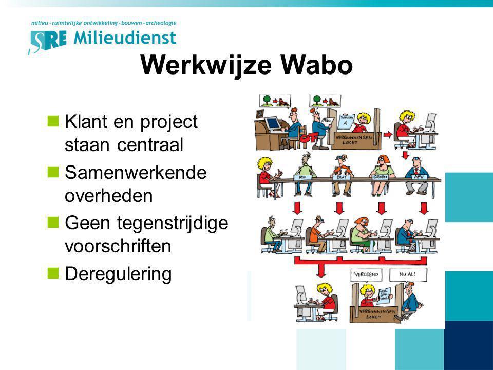 Werkwijze Wabo Klant en project staan centraal Samenwerkende overheden