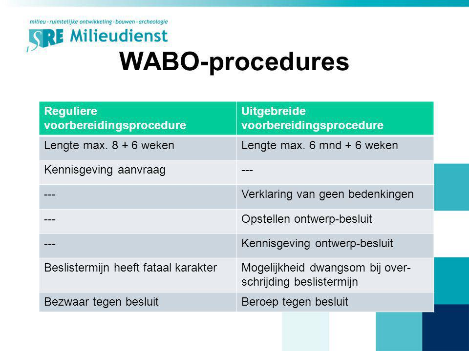 WABO-procedures Reguliere voorbereidingsprocedure