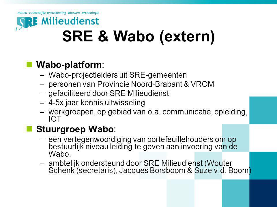 SRE & Wabo (extern) Wabo-platform: Stuurgroep Wabo: