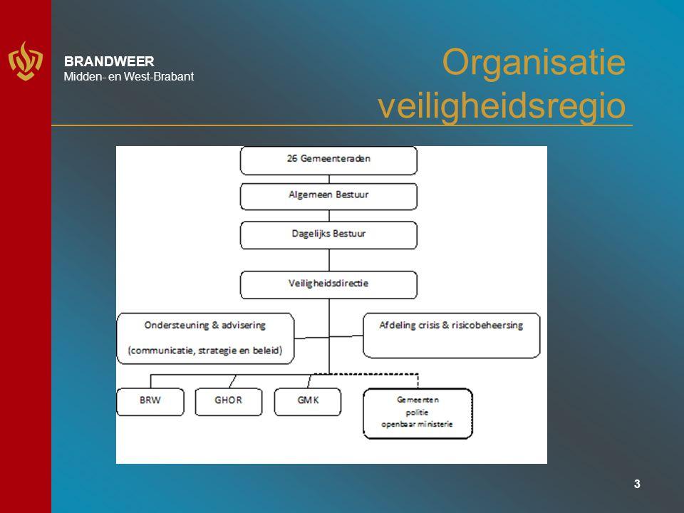 Organisatie veiligheidsregio