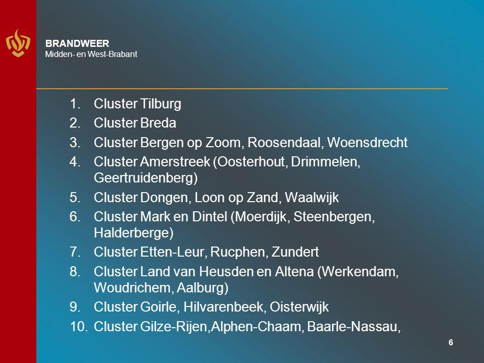 Cluster Tilburg Cluster Breda. Cluster Bergen op Zoom, Roosendaal, Woensdrecht. Cluster Amerstreek (Oosterhout, Drimmelen, Geertruidenberg)