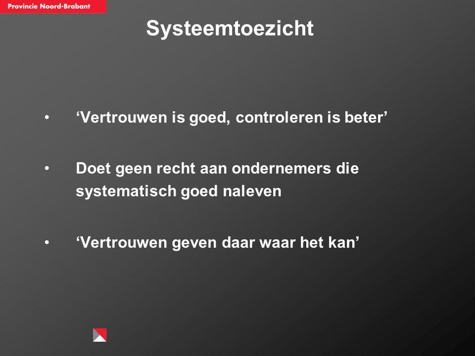 Systeemtoezicht 'Vertrouwen is goed, controleren is beter'