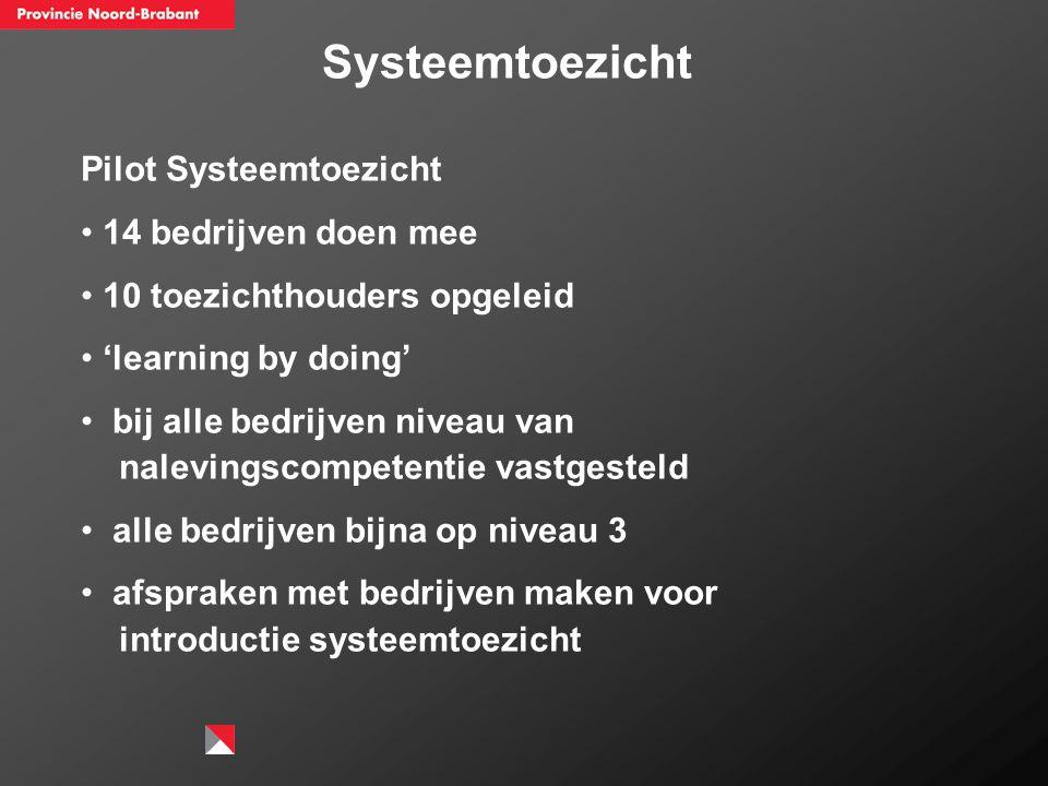 Systeemtoezicht Pilot Systeemtoezicht 14 bedrijven doen mee